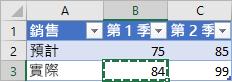 顯示複製之儲存格的小型表格
