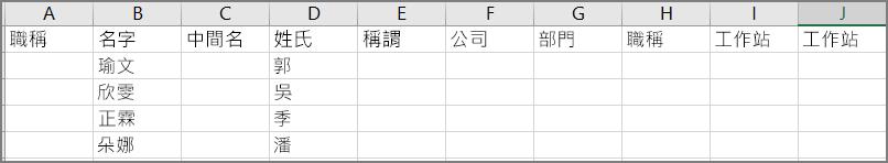 從 Outlook 匯出連絡人之後的 csv 檔案外觀範例