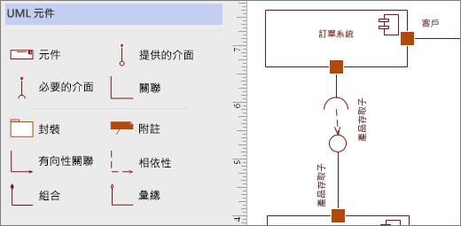 UML 元件] 樣板中,並在頁面上的範例圖形