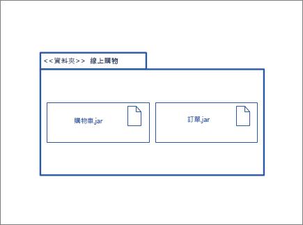 套件包含其他節點實例和成品圖形的圖形