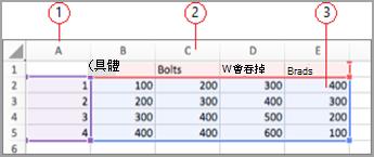 在 Excel 中的資料欄位