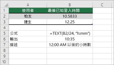 範例:將時間由小數點數字轉換為標準的時間格式