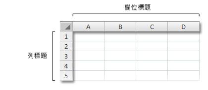 在活頁簿上顯示列名和欄名