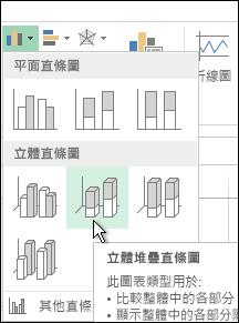 立體堆疊直條圖
