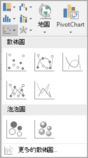 選取散佈圖旁邊的箭號