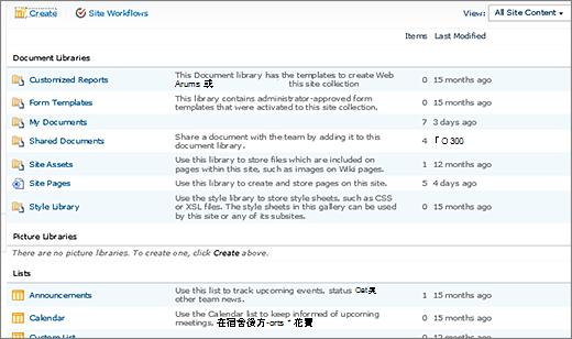 SharePoint 2010 所有網站內容] 頁面