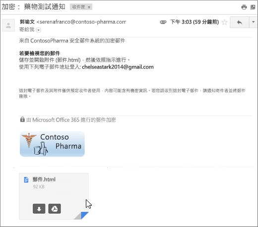 開啟 message.html 附件