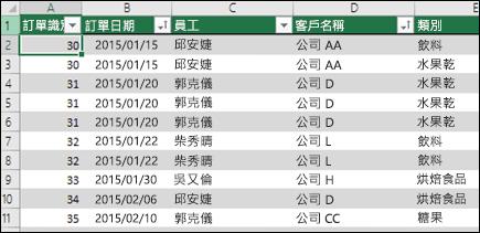 Excel 表格做為樞紐分析表資料來源中的範例資料
