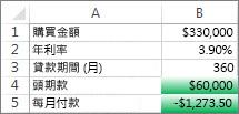 儲存格 B4 和 B5 符合條件,因此已將它們的格式設定為綠色