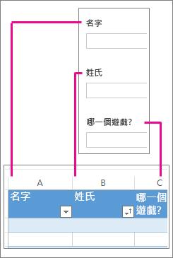 問卷問題對應到工作表欄