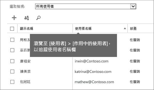 Office 365 系統管理中心的 [使用者名稱] 欄