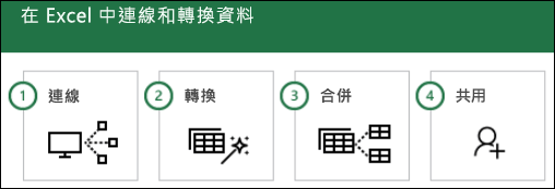 Power Query 步驟:1) Connect、2)轉換、3)結合、4)共用