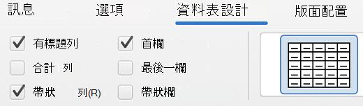 Mac 版 Outlook 中的 [資料表設計] 索引標籤。