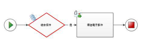 無法手動將複合條件新增到工作流程圖