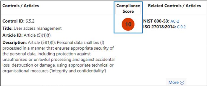 合規性管理員 - 評定控制措施高嚴重性 - 分數 10