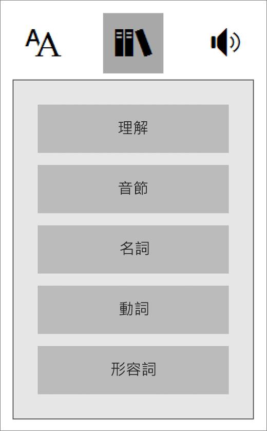 OneNote 學習工具中,沈浸式閱讀程式的 [詞性] 功能表。