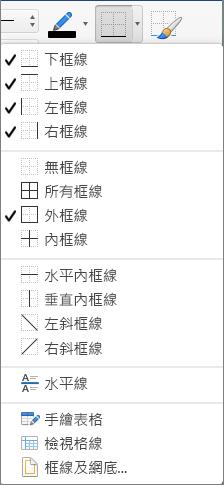 畫面上顯示表格設計的框線選項