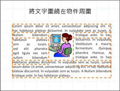 投影片,具有已插入的物件、所顯示的文字方塊,以及完整的文字