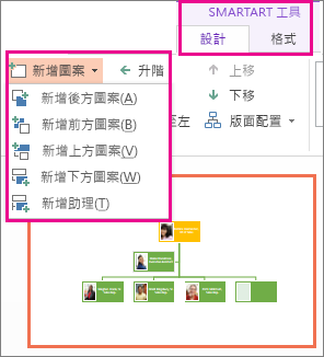 [SmartArt 工具] [設計] 索引標籤上的 [新增圖案] 選項