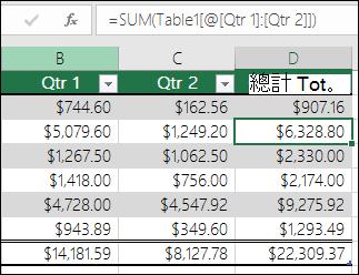 具有 autofilled 在資料表中建立計算結果的欄的公式範例