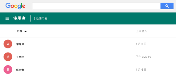 Google 系統管理中心中的使用者清單。