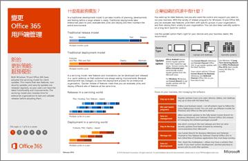 模型海報: 適用於 Office 365 用戶端的變更管理