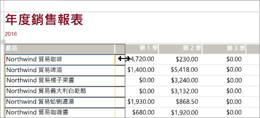 年度銷售報表產品螢幕程式碼片段