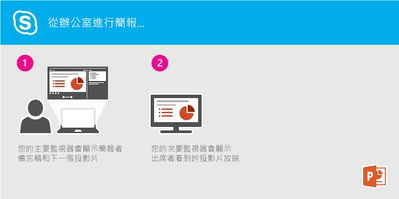 從您的辦公室使用 Lync 進行 PowerPoint 投影片簡報