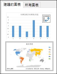 Excel 地圖圖表建議類別
