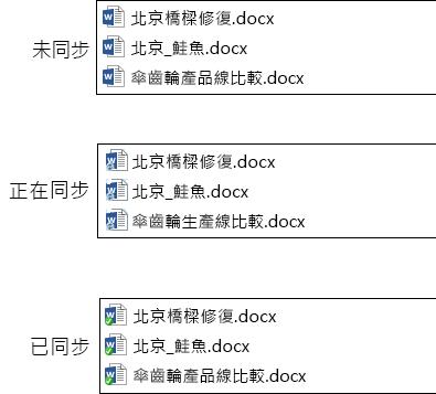 檔案上傳並同步處理到 Office 365 的商務用 OneDrive 時,圖示會有所變更