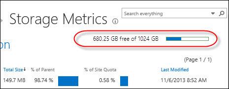 [儲存指標] 頁面會顯示您所使用及剩餘的空間量