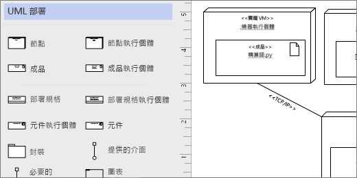 UML 部署樣板,頁面上的範例圖形