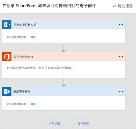 依照連線流程 Microsoft 流程網站上的指示