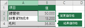 案例-設定變更和結果的儲存格的案例