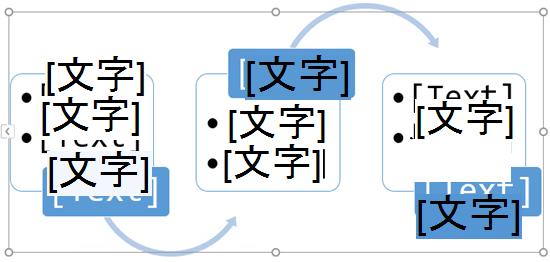 在流程圖中的步驟取代的文字版面配置區。