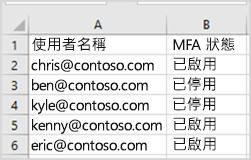 大量更新的 CSV 檔案範例