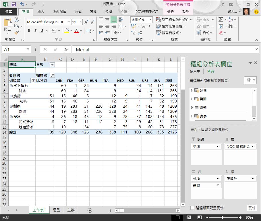 順序修正後的樞紐分析表