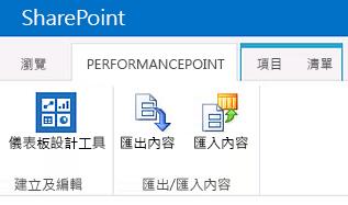 BI 中心網站中 [PerformancePoint 內容] 頁面的功能區