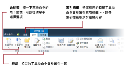 SharePoint 功能區介面概觀