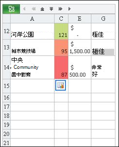 在 Mobile Viewer for Excel 中找到的資料列
