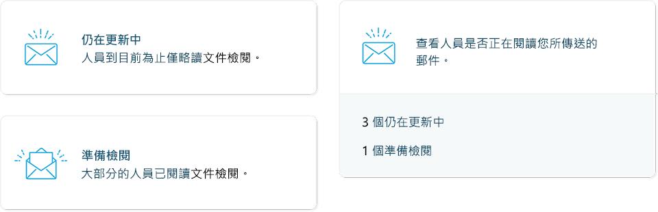 MyAnalytics 電子郵件統計的螢幕擷取畫面