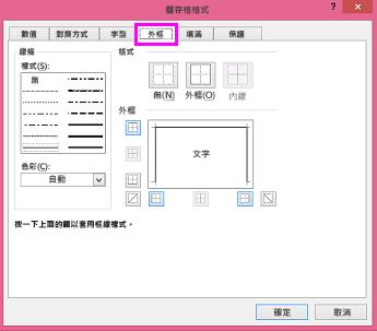 格式化儲存格樣式