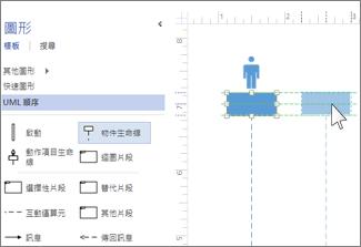 UML 順序生命線