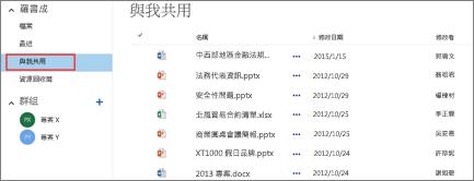 與您共用文件的人員列於商務用 OneDrive 的 [與我共用] 檢視中。