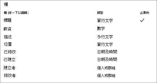 編輯清單] 欄