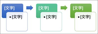 輔色流程圖範例