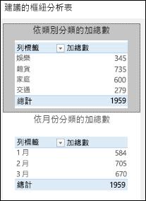Excel [建議的樞紐分析表] 對話方塊
