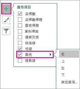[圖表項目] > [Excel 中的圖例]