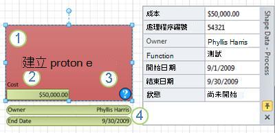 套用了含有資料圖形的程序圖形。