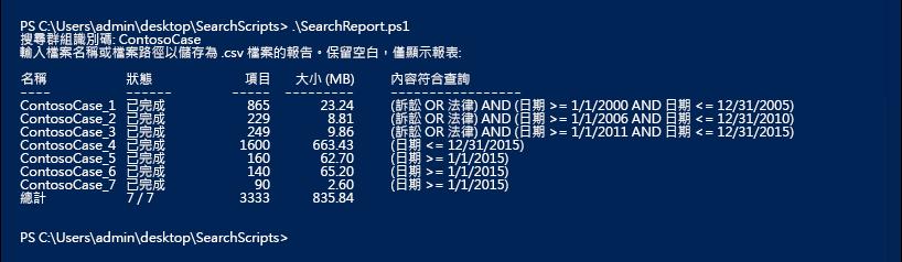 執行搜尋報告,以顯示搜尋群組的估計